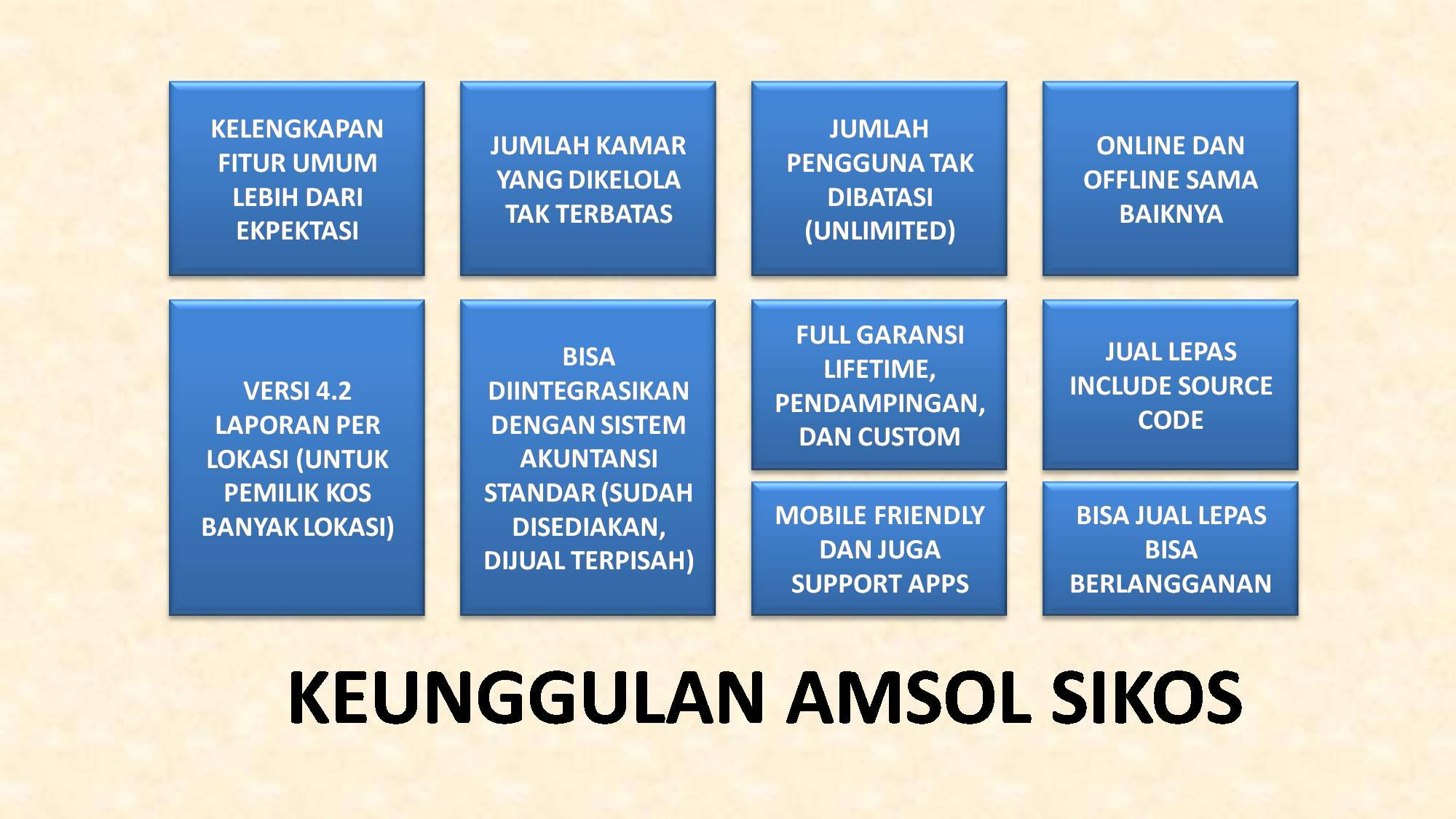 Amsol Sikos Strong Power